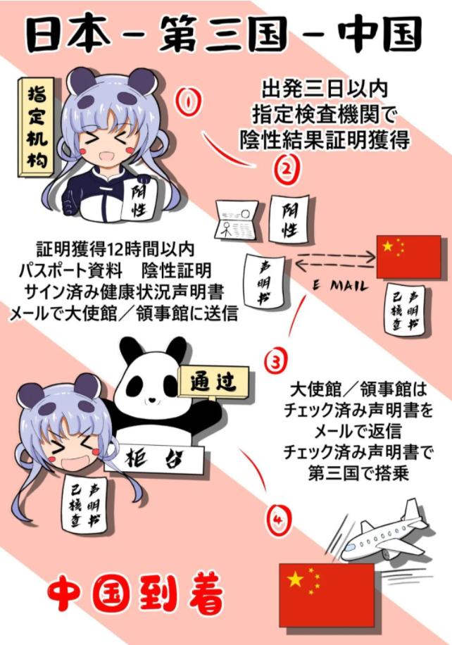 f:id:chachan-china:20200917230959p:plain