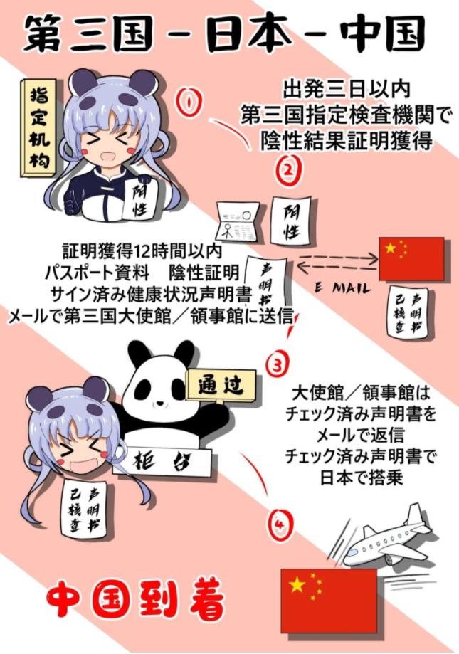 f:id:chachan-china:20200917231156p:plain