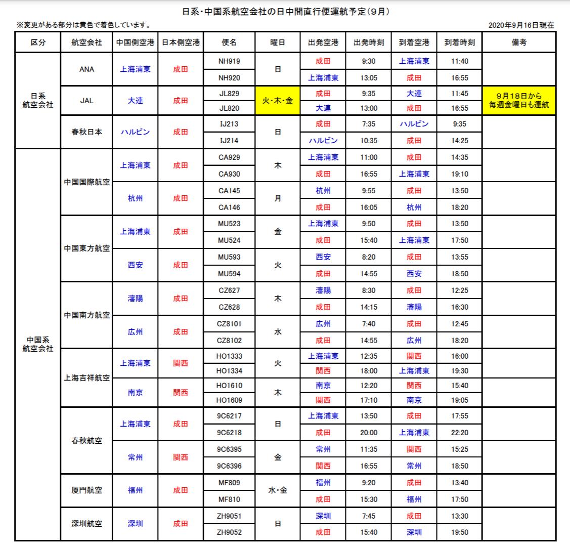 f:id:chachan-china:20200918063700p:plain