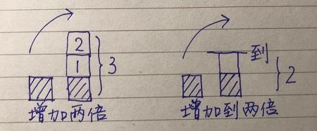 f:id:chachan-china:20210802122831j:plain