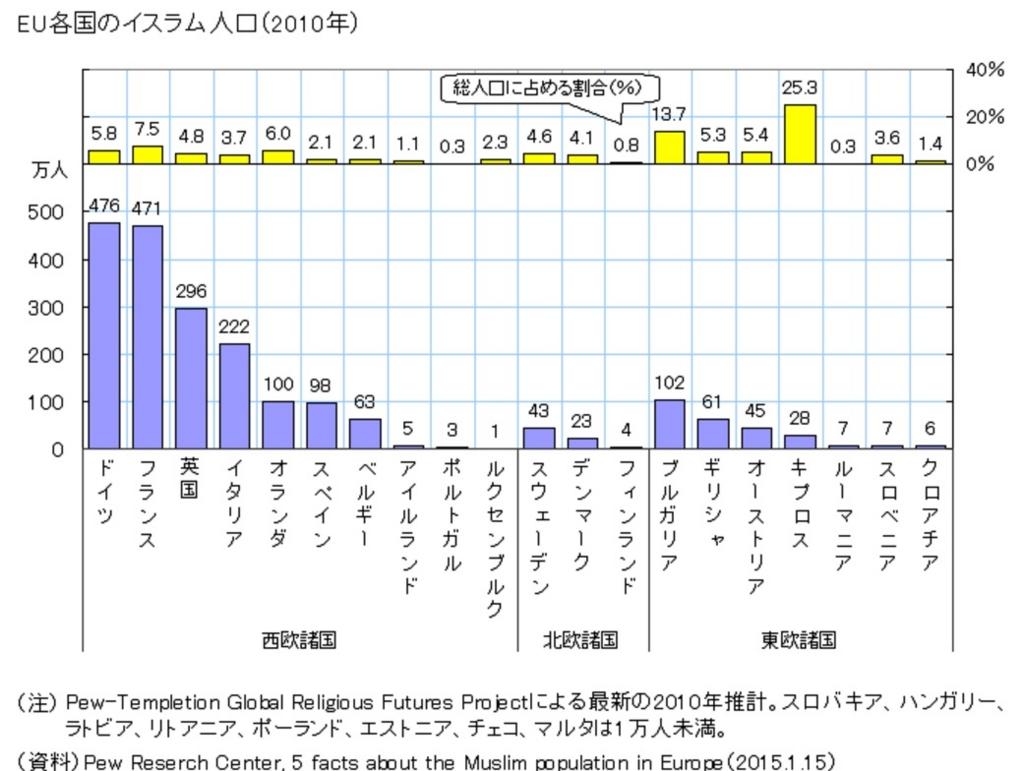 f:id:chai-chan:20161229010749j:plain