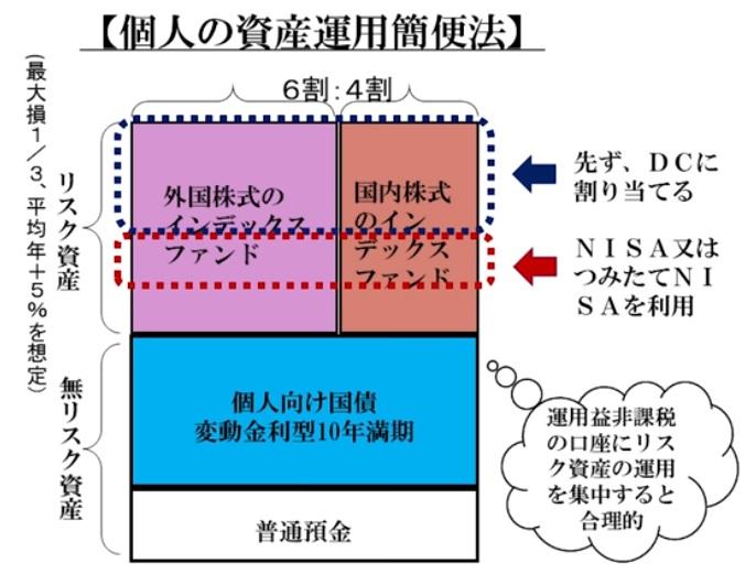 f:id:chai-chan:20190818122949j:plain