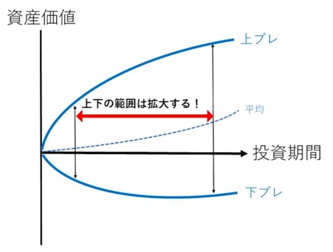 f:id:chai-chan:20190818123453j:plain