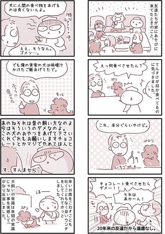 人間のお菓子を食べてしまった犬の漫画