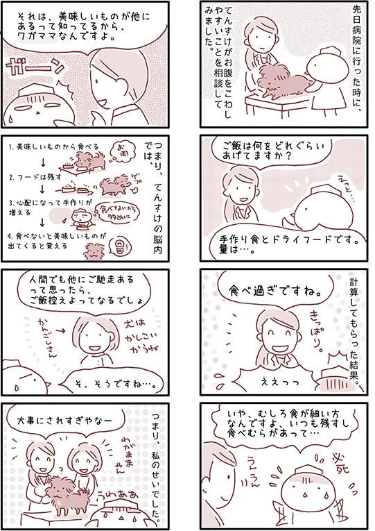"""""""食べ過ぎでお腹を壊す犬の漫画/"""