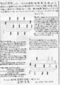 1979年8月9 - 15日『第五列週間』 / 北点画廊(盛岡) - p.2