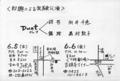 """1980年6月5,6日 向井千恵, 嘉村敦子 """"即興による実験公演"""", JORA,マイナー"""