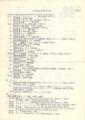 1984年3月 第五列主要謹製目録 - 2
