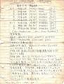 1978年 清水一登(p, b. cl), 桜井吉之(bs, g) / GALAPAGOS TAPES メモ