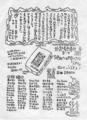 1984年11月 土湯温泉パフォーマンスドキュメント / ビデオ 販促チラシ