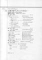 1989年10月1日〜10日 第2回国際音楽フェスティバル手賀'89 - (p.6)