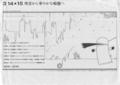 """1981年3月14,15日 """"曙音から華やかな痴態へ"""", キッドアイラックホール"""