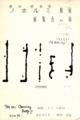 1987年9月11日-24日 ノホルミ個展「展覧会の絵」/ BLUE ZONE