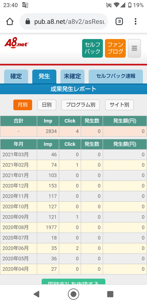 f:id:chakachi:20210401204526p:plain
