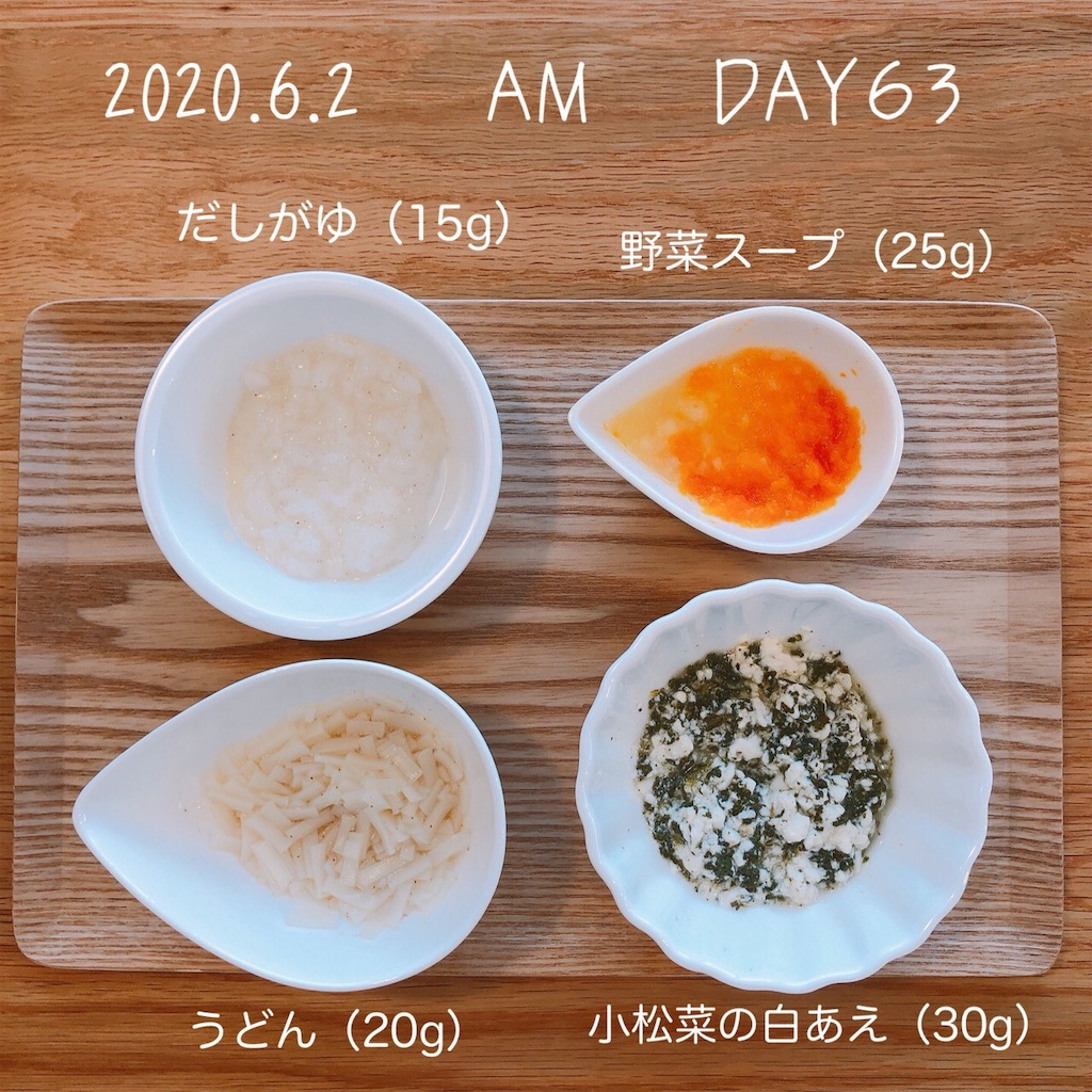 f:id:chakasawa:20200624201221j:image