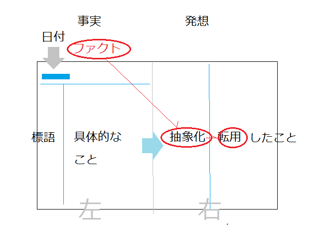 f:id:chakuma2017:20190320200436p:plain