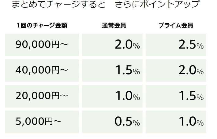 f:id:chakuma2017:20200421165842p:plain