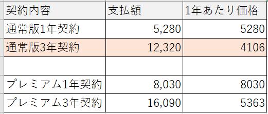 f:id:chakuma2017:20210219142046p:plain