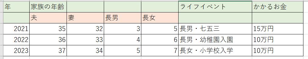 f:id:chakuma2017:20210613172826p:plain
