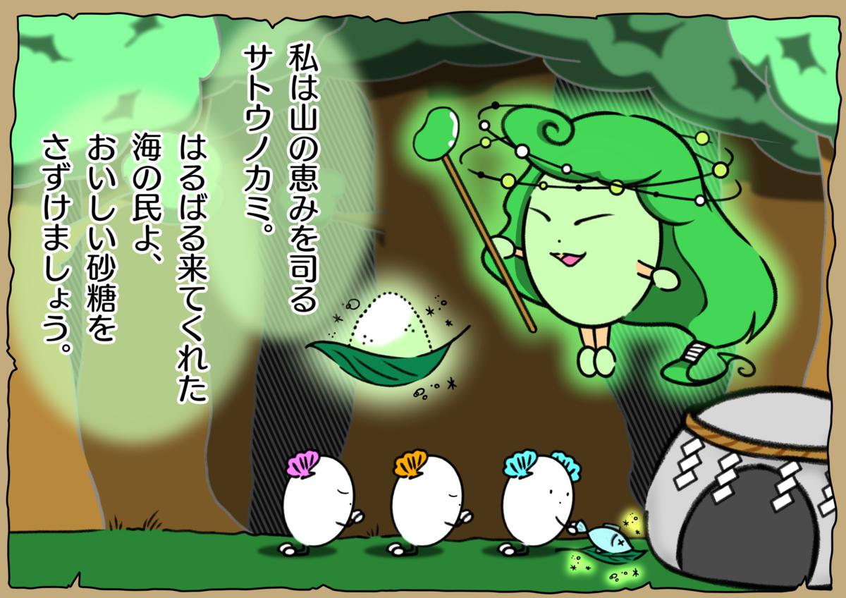 f:id:chamame_1143_wakako:20200601215100p:plain