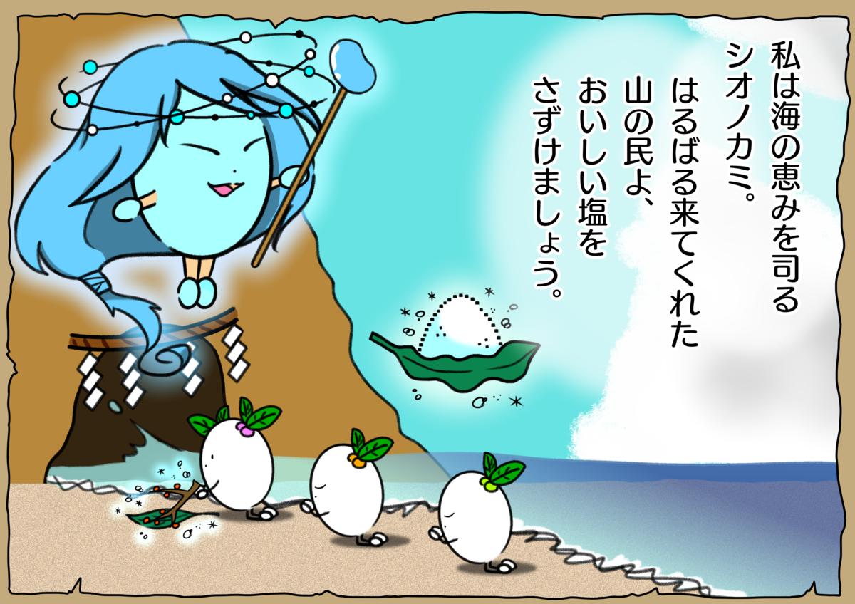 f:id:chamame_1143_wakako:20200601215224p:plain