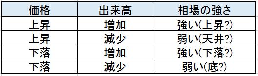 f:id:chamatoushi:20171130182405p:plain