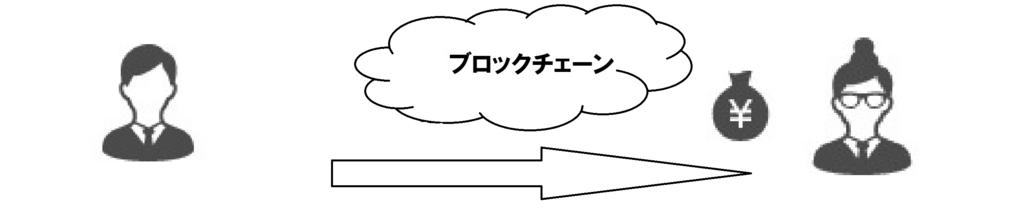 f:id:chamatoushi:20171204105417j:plain