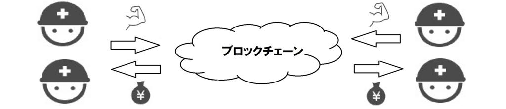 f:id:chamatoushi:20171204111927j:plain