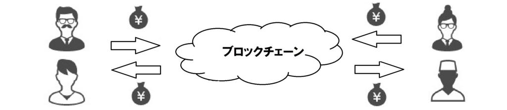 f:id:chamatoushi:20171204112410j:plain