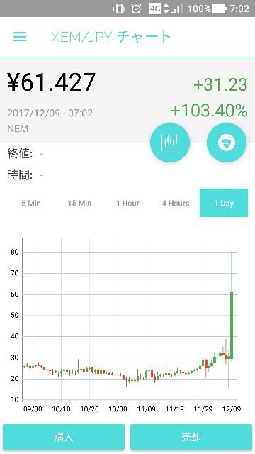 f:id:chamatoushi:20171209070347j:image