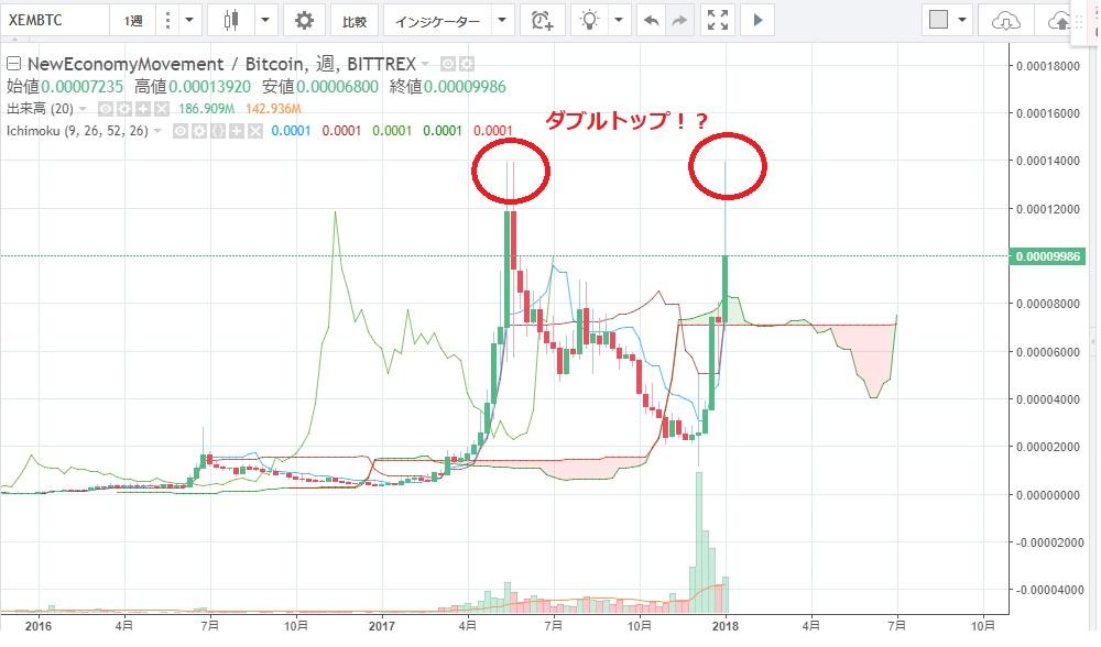 f:id:chamatoushi:20180105203655j:plain