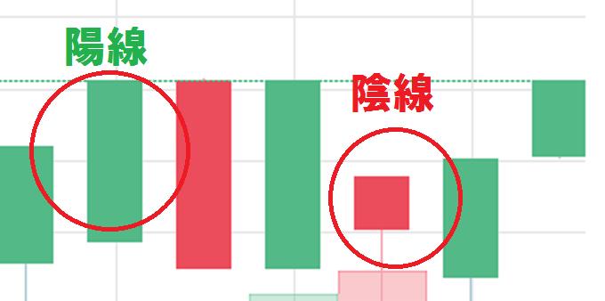 f:id:chamatoushi:20180207184916p:plain