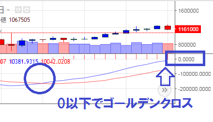 f:id:chamatoushi:20180308171648p:plain