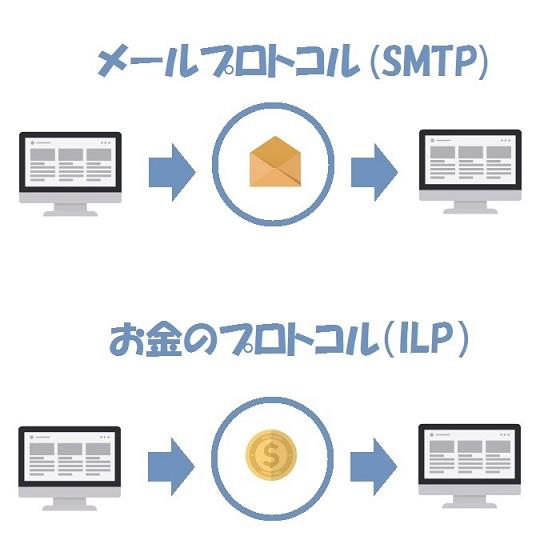 f:id:chamatoushi:20180411181038j:plain