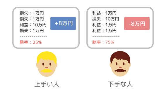 f:id:chamatoushi:20180525181533p:plain