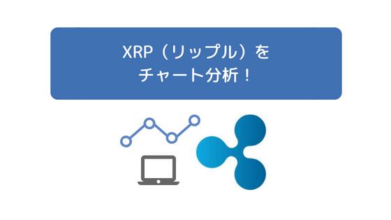 XRP テクニカルチャート