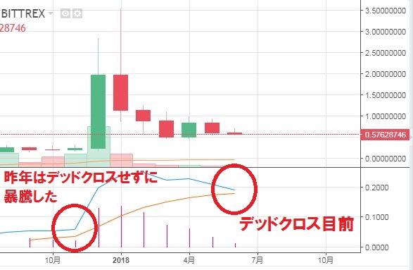f:id:chamatoushi:20180611105645j:plain