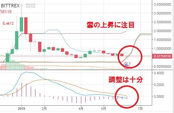 f:id:chamatoushi:20180611105703j:plain