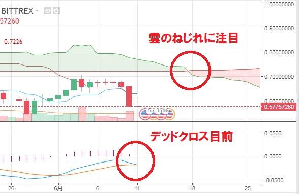 f:id:chamatoushi:20180611105725j:plain