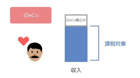 f:id:chamatoushi:20180619155413p:plain