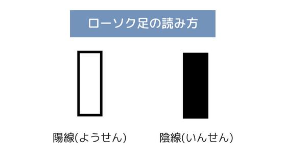 f:id:chamatoushi:20180620173749p:plain