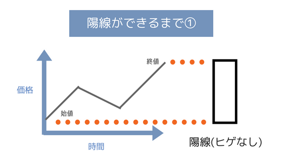 f:id:chamatoushi:20180620173757p:plain