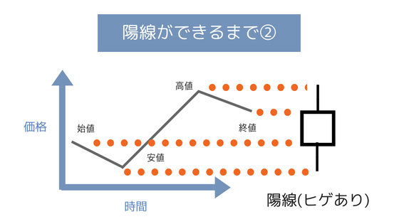 f:id:chamatoushi:20180620173808p:plain