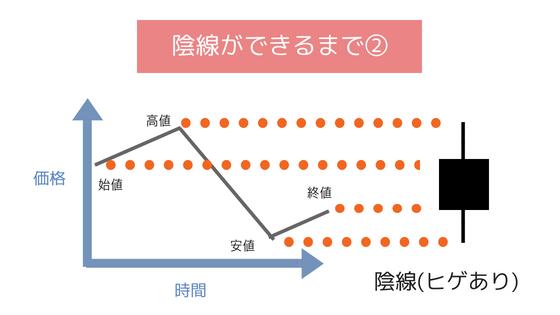 f:id:chamatoushi:20180620173831p:plain
