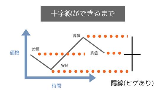 f:id:chamatoushi:20180620173846p:plain