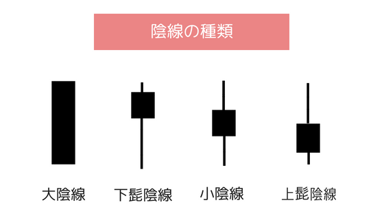 f:id:chamatoushi:20180620174628p:plain