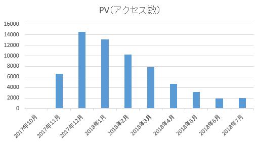 f:id:chamatoushi:20180806112033p:plain