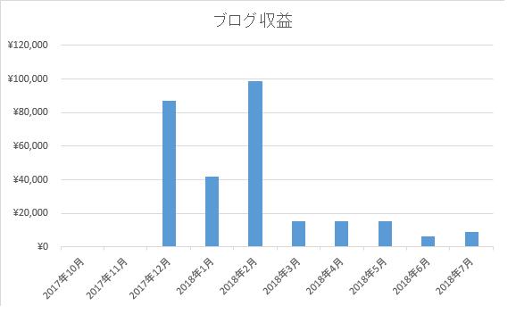 f:id:chamatoushi:20180806112051p:plain