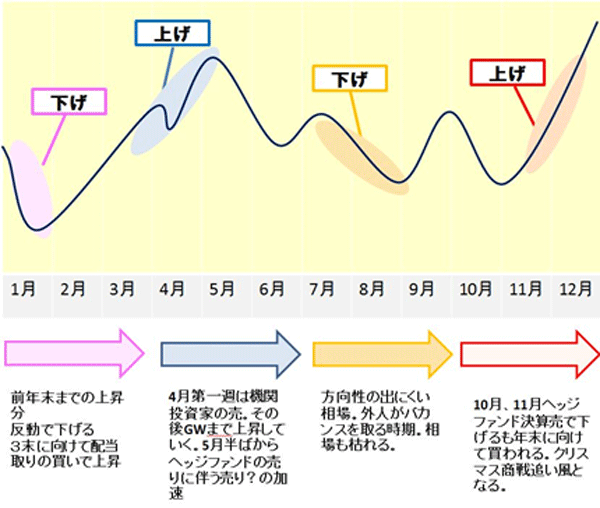 f:id:chamatoushi:20180816181108p:plain