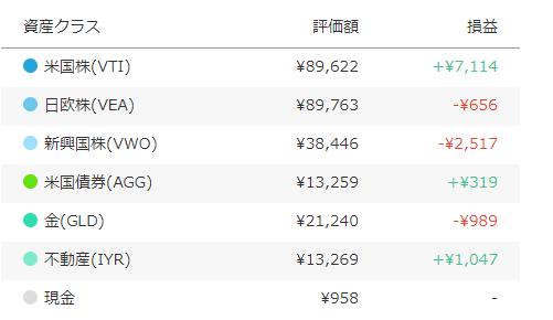 f:id:chamatoushi:20180905172440p:plain